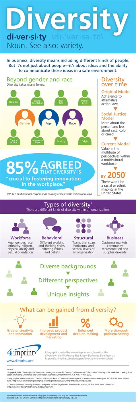 diversity benefits organizations and communities simma 43 good cultural diversity slogans and taglines