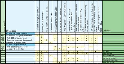 Test Matrix Template test matrix template 28 images testing club what is