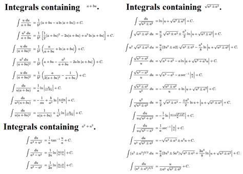Tables Of Integrals by Diffeial Equations By Zill