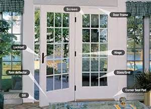 Therma Tru Patio Door 37 Best Images About Therma Tru Doors On Glass Design Featured And Student Centered