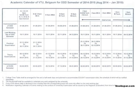 Wmu Mba Tentative Schedule by Vtu Academic Calendar For Semester 2014 2015 1st