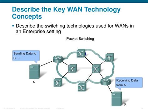 ppt services in a converged wan powerpoint presentation