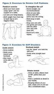 Rotator cuff exercises repinned by sos inc resources pinterest