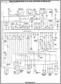 92 xj wiring diagram wiring free printable wiring diagrams