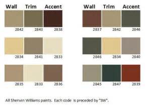 craftsman paint colors 25 best ideas about exterior paint color combinations on