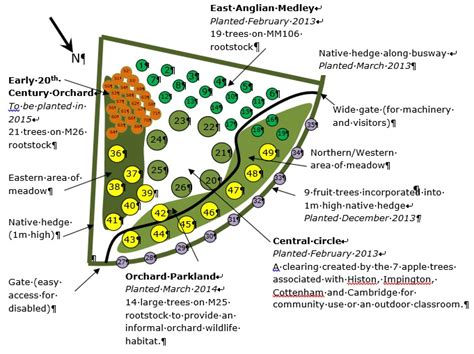 orchard planting map