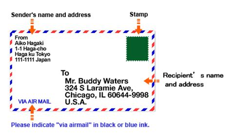 Address Lookup Canada Post Figure How To Write The Address And Name