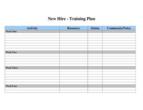 employee training plan template cyberuse
