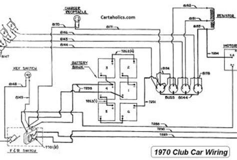 48 volt club car battery wire diagram 48 free engine