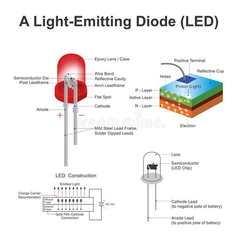questions on light emitting diode light emitting diode negative 28 images e2 lab 2 the garage lab electrical circuits