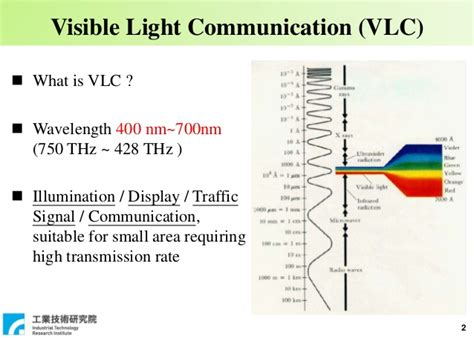 research paper on visible light communication research paper on visible light communication 28 images