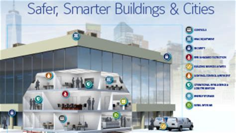 home advancing safety and security worldwide tyco