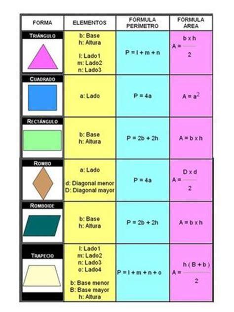 figuras geometricas monografias area y perimetro de figuras geometricas monografias com