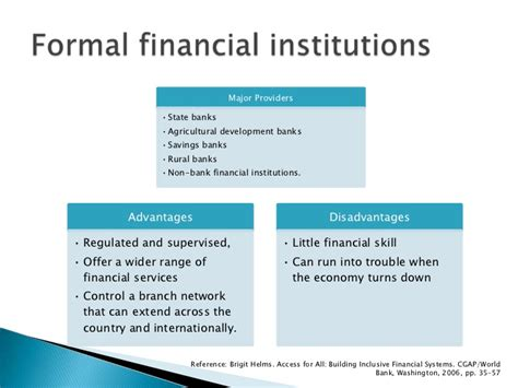Formal Credit Institutions Micro Finance Institution Mf Is 20 26 36 49 69