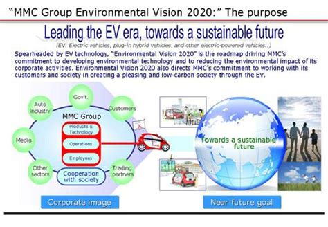 Mitsubishi Motors Environmental Vision 2020 by Quot Mitsubishi Motors Environmental Vision 2020