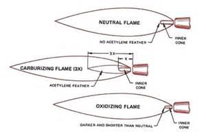 Home Design Cad Software welder training the fundamentals part ii the fabricator