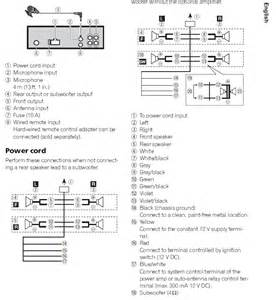 wiring diagram for a pioneer deh x6500bt