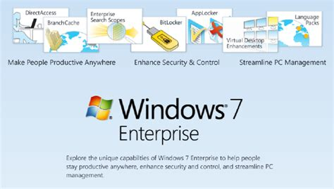 download themes for windows 7 enterprise windows 7 enterprise free download iso 32 bit 64 bit w3