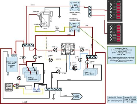 hurricane boat wiring diagram 29 wiring diagram images
