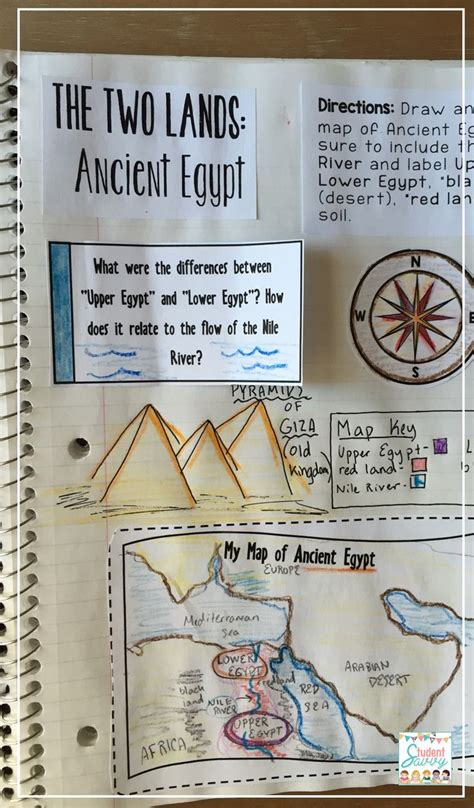 biography ideas for 6th graders ancient egypt interactive notebook interactive notebooks