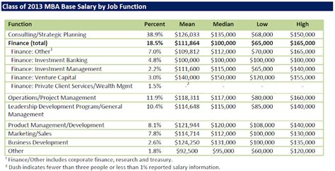 Sloan Mba Employment Report by Calling All Mit Msms Applicants 2015 Intake Class Of