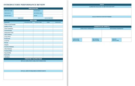 template for review free employee performance review templates smartsheet