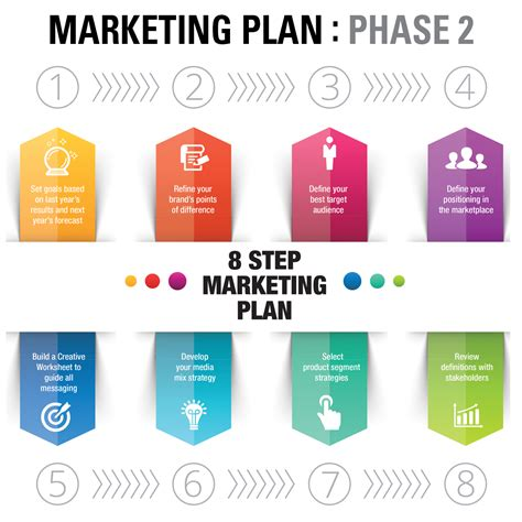how to create a marketing plan 8 steps overview 8 steps to follow in phase two of your marketing plan