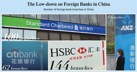 international banks in china the money squeeze china s tightening credit market