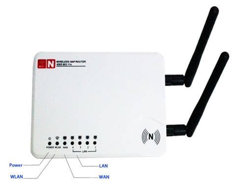 zigbee wifi wireless gateway for smart home automation