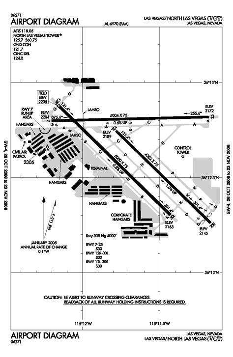las airport diagram aeropuerto de las vegas la enciclopedia