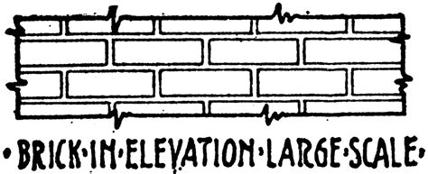 Brick In Elevation Large Scale Material Symbol Clipart Etc