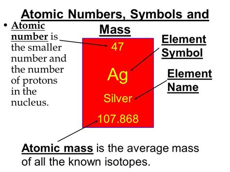 What Is The Number Of Protons In Silver by Periodic Table Of Elements Ppt