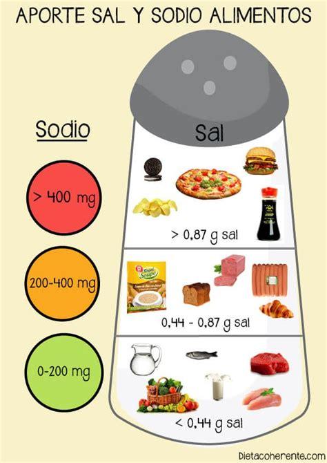alimentos que contengan sodio sal oculta en los alimentos dieta baja en sal