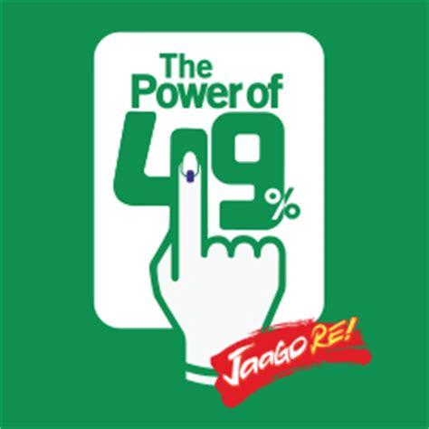 The Power Of Tawakal 49 awaken to change jaago re