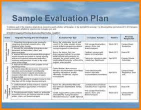 6 evaluation plan sample proposal army memo format