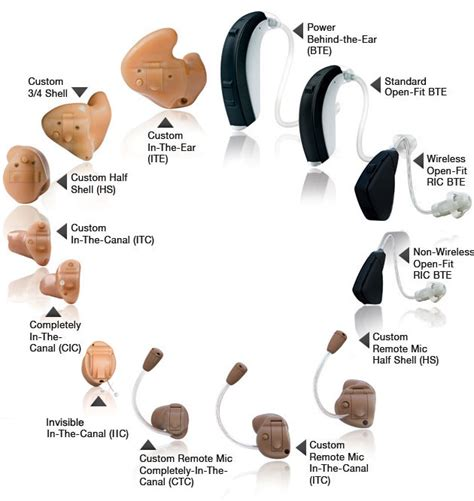 hair styles to cover hearing aids behind the ear hearing aids custom mold www pixshark com