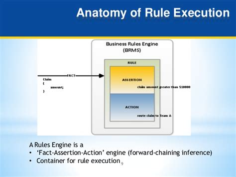 design pattern rule engine business rules design and modeling guidelines