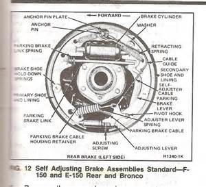 Causes Of Brake System Dragging Rear Brakes Dragging Ford Truck Enthusiasts Forums