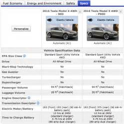 Tesla Spec Tesla Engine Specification Tesla Free Engine Image For
