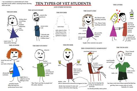 types of ten types of vet students 171 vet snark