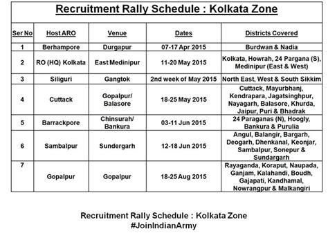 army bharti pattern indian army recruitment rally schedule chart kolkata zone