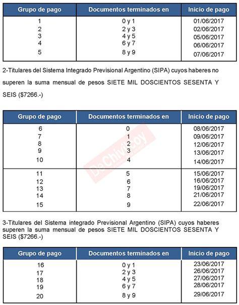 calendarios de cobro anses mayo 2016 anses calendario con fechas de cobro de jubilados y