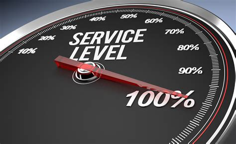 a to be a service service levels and active directory disaster recovery itergy