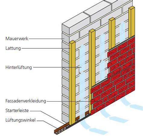 vorhang fassade unterkonstruktion novik vorhangfassaden