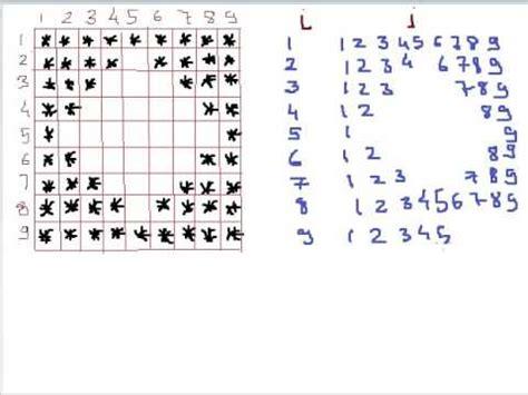 star pattern in c language star pattern 17 program in c language youtube