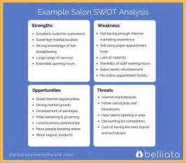 use this exle salon swot analysis to help you define
