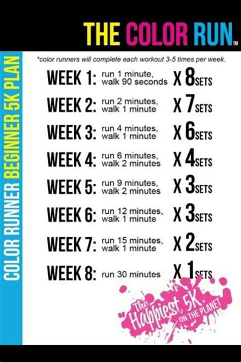 couch to 5k week 6 8 weeks to a 5k don t sweat the small stuff pinterest