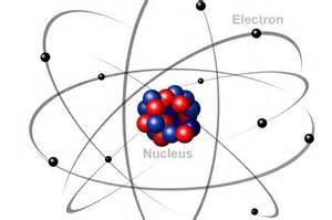 Proton And Electron Charge Zipnews It L Era Dell Atomo Oggi Alla Biblioteca Civica