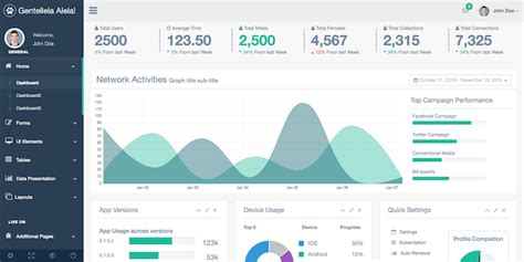 New And Free Bootstrap Admin Template 2016 Adminlte Io Template Cms Bootstrap