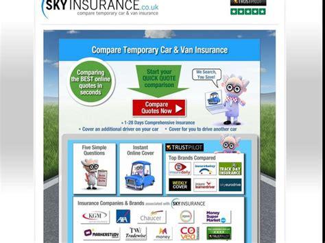 Temporary Car Insurance by Insurance Anygator
